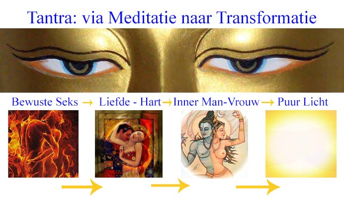 Buddha ogen als reminder dat Tantra hoofdzakelijk meditatie inhoud, bewust Zijn voor transformatie