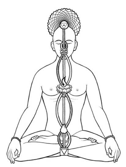 Ucchara energie stroom met 5 chakra systeem