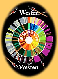 Het Westen heeft het doel van Tantra gemist - Tantra Ervaring